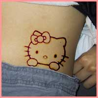 Hello Kitty Face Tattoo On Shoulder