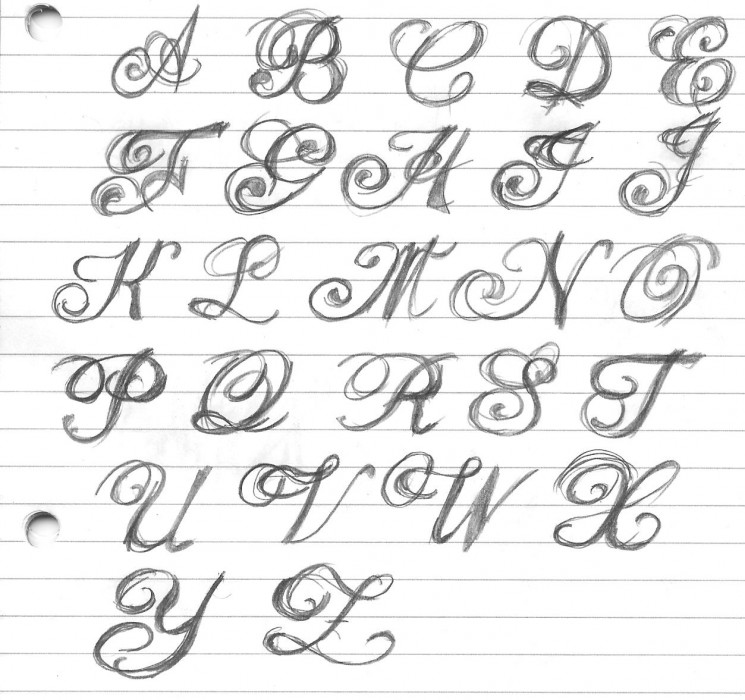 Open Heart n Script Names Tattoo Design