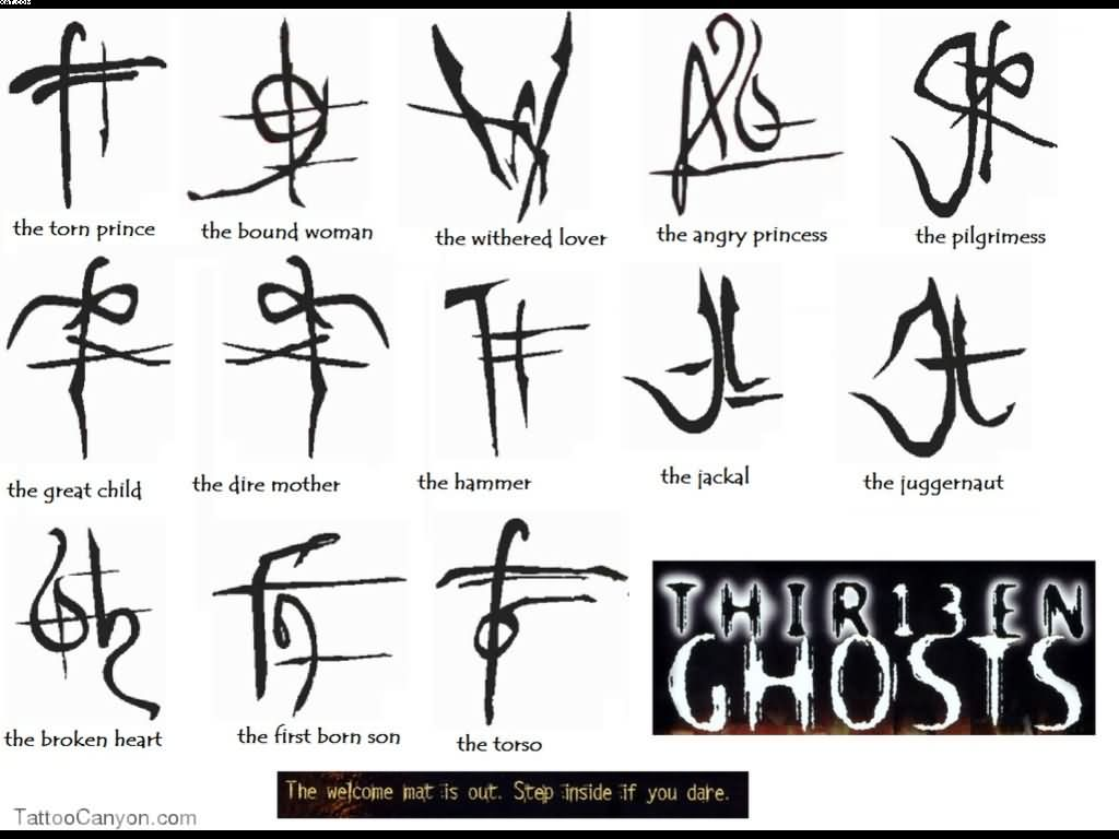 Western zodiac symbols tattoo designs in 2017 real photo western zodiac symbols tattoo designs in 2018 buycottarizona