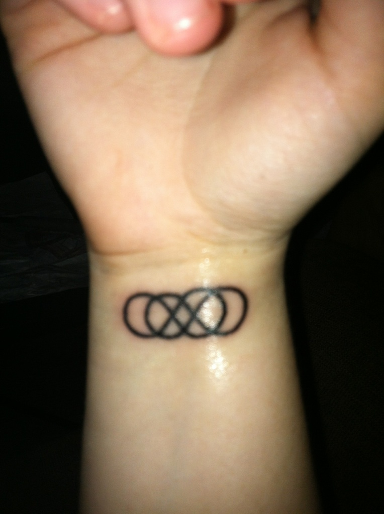 Wrist Infinity Symbol Tattoo Photo 2 2017 Real Photo Pictures