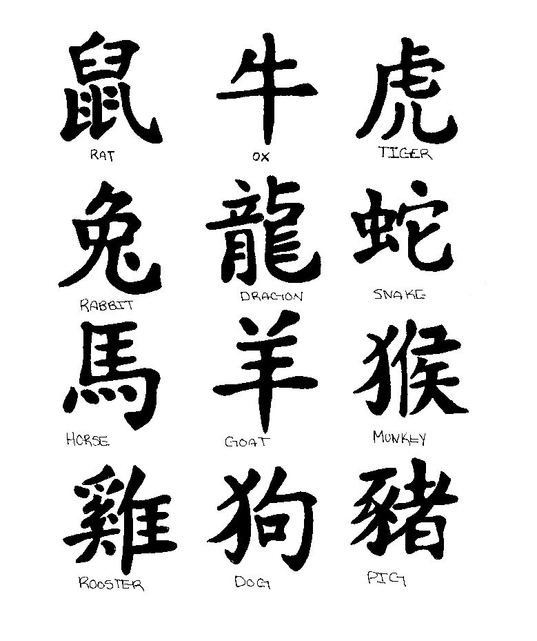 Never Give Up Chinese Tattoo Design photo - 1